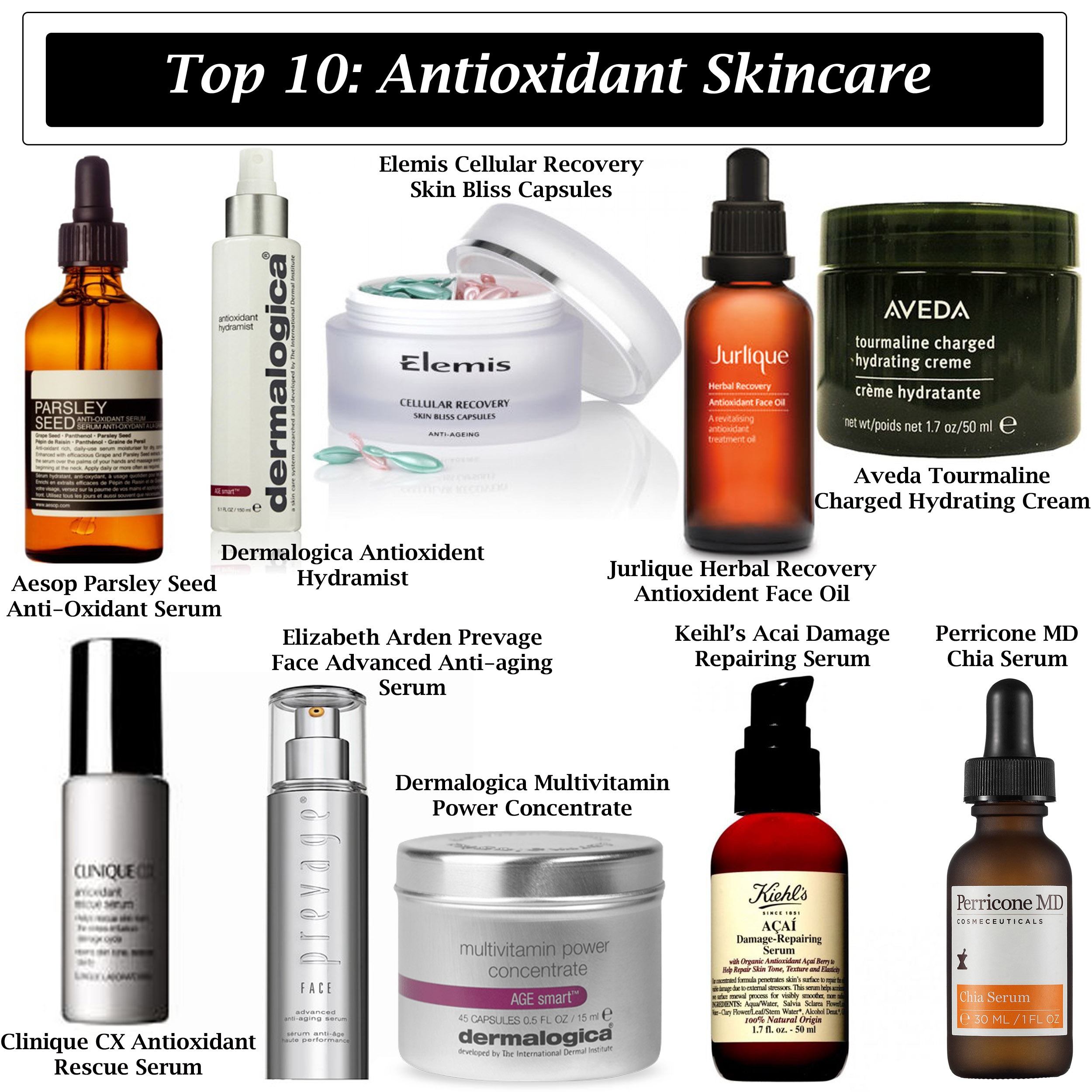How Antioxidant Skin Care Really Works—and Why You NeedIt