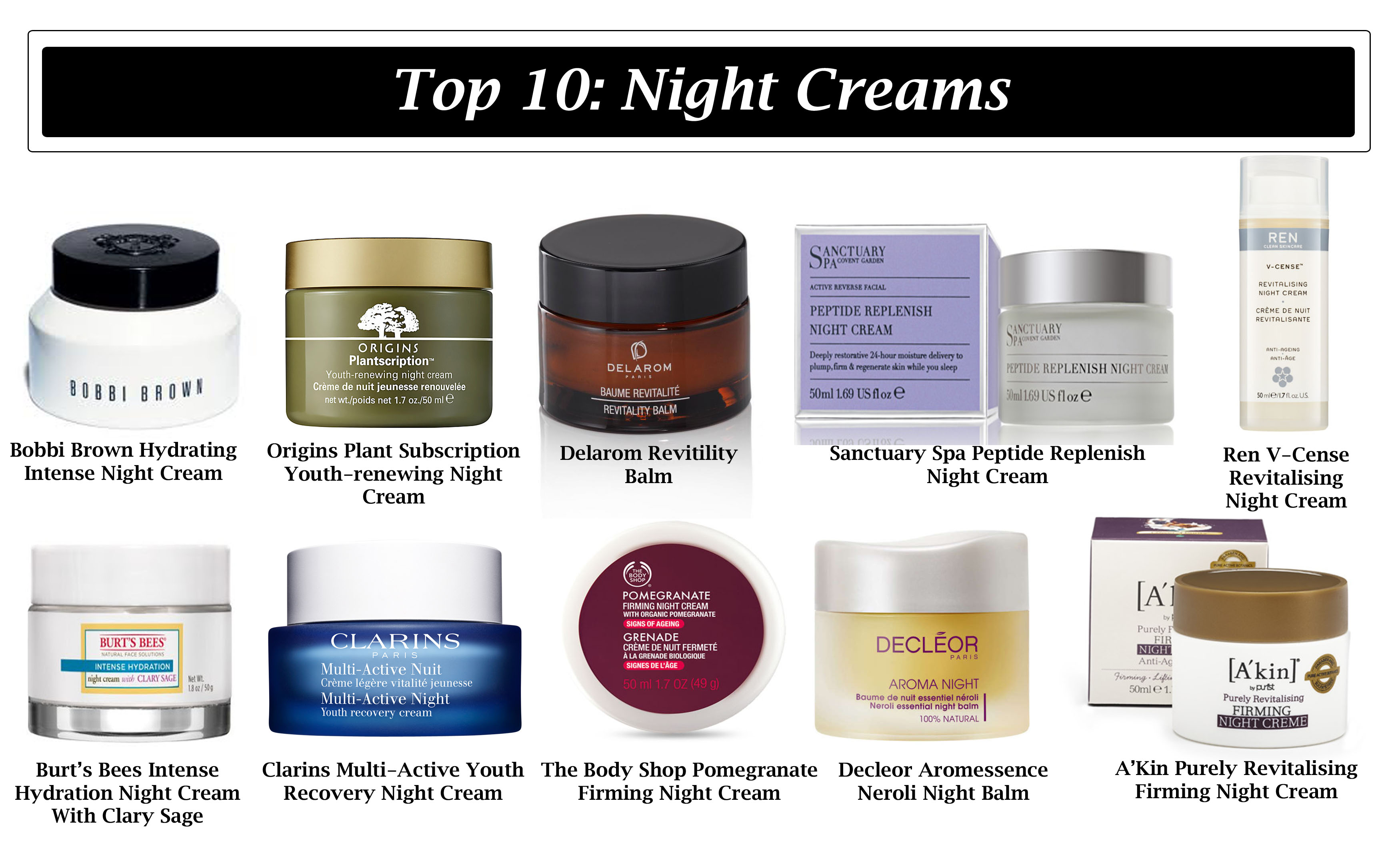 Best night facial cream