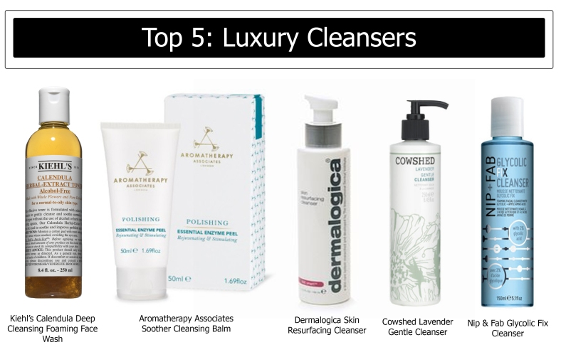 Top 5 Luxury Cleansers