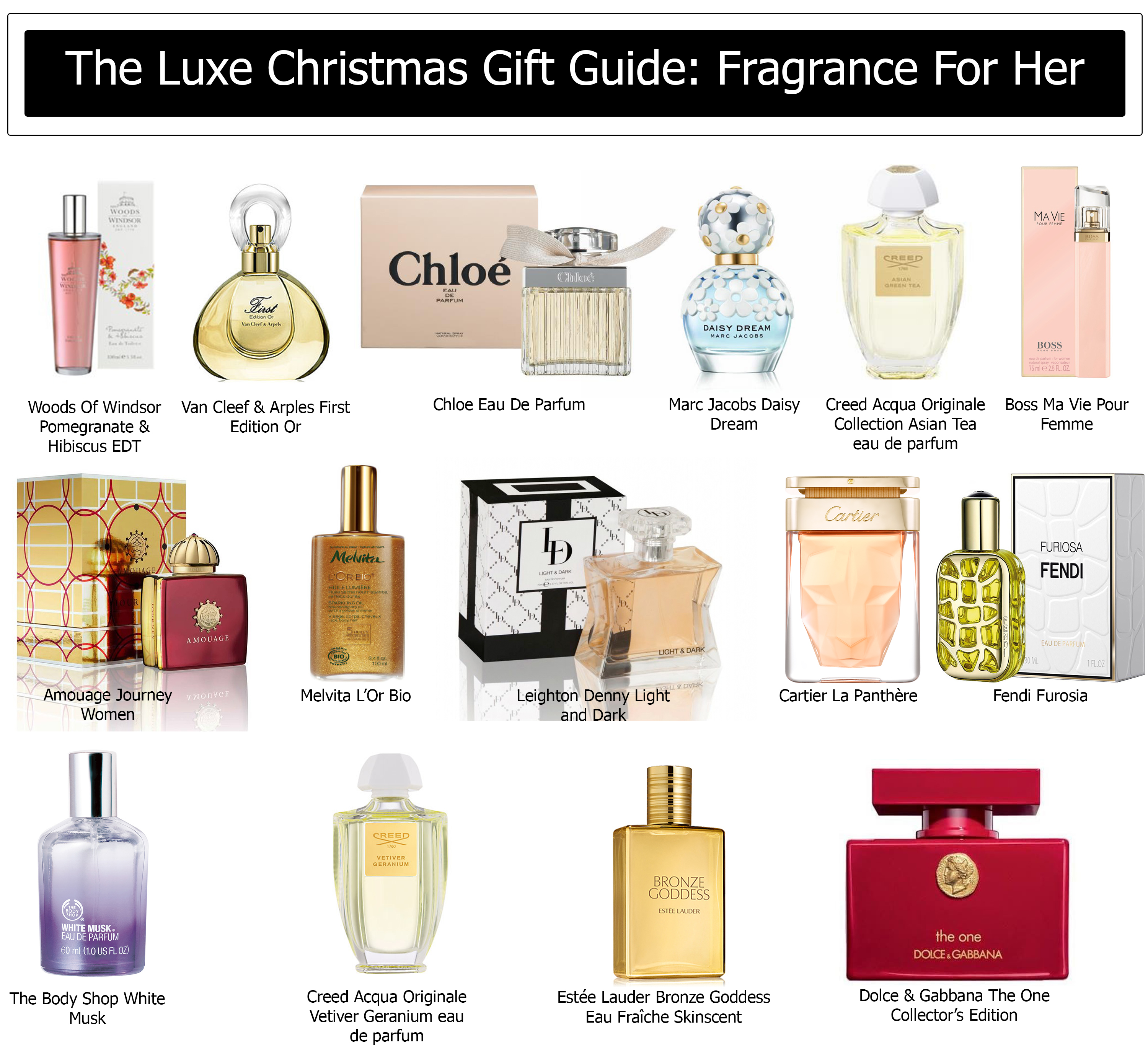 The Luxe Christmas Gift Guide: Fragrance For Her | The Luxe ...